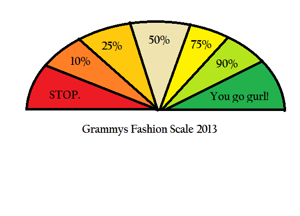 Grammy's Fashion